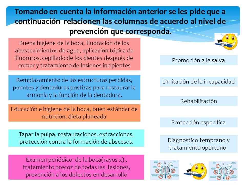 Tomando en cuenta la información anterior se les pide que a continuación relacionen las columnas de acuerdo al nivel de prevención que corresponda. Bu