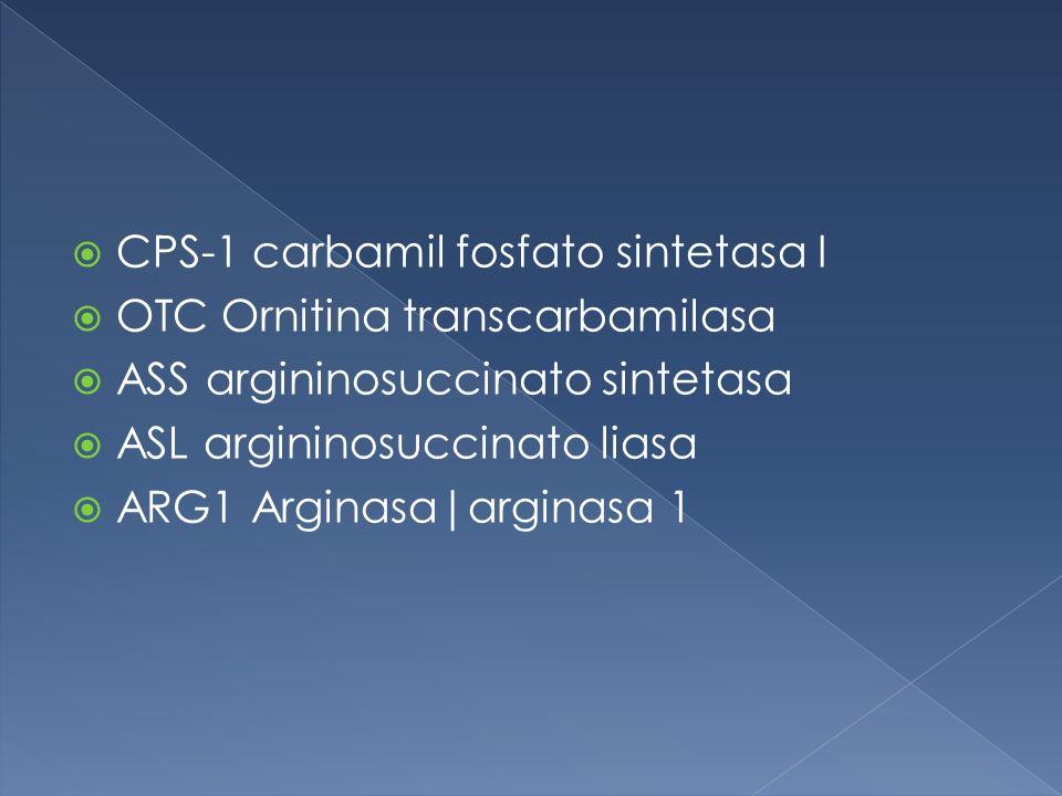 CPS-1 carbamil fosfato sintetasa I OTC Ornitina transcarbamilasa ASS argininosuccinato sintetasa ASL argininosuccinato liasa ARG1 Arginasa|arginasa 1