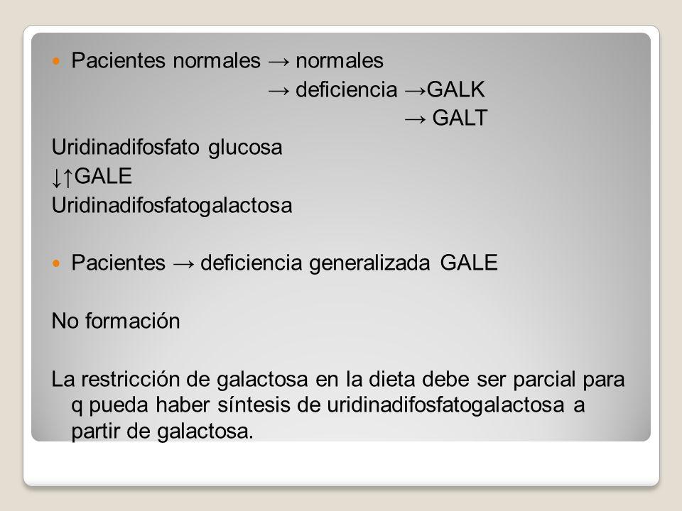 Pacientes normales normales deficiencia GALK GALT Uridinadifosfato glucosa GALE Uridinadifosfatogalactosa Pacientes deficiencia generalizada GALE No f