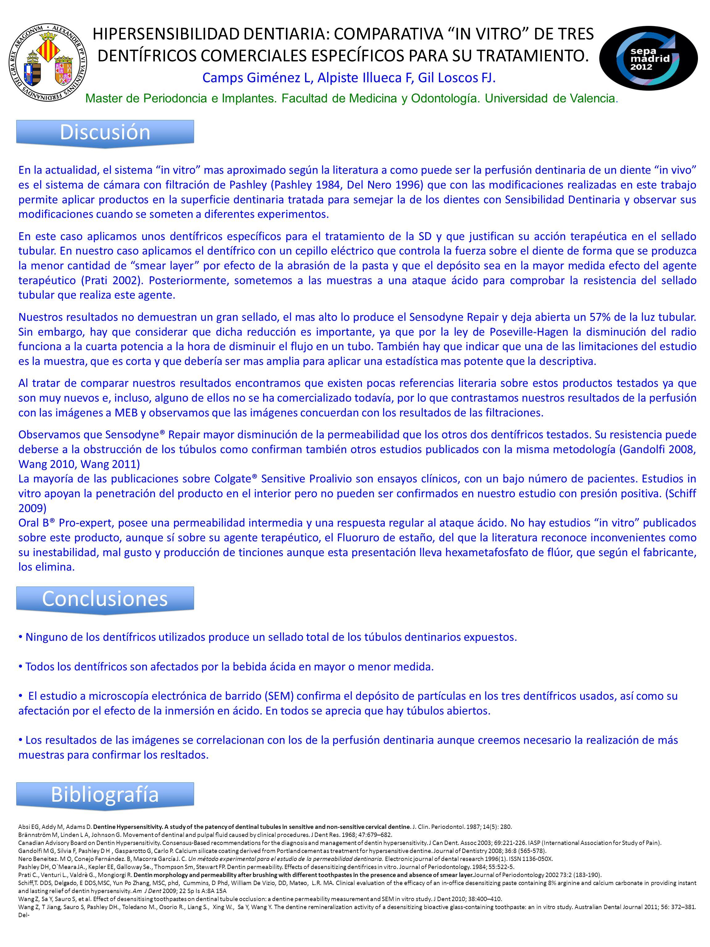 HIPERSENSIBILIDAD DENTIARIA: COMPARATIVA IN VITRO DE TRES DENTÍFRICOS COMERCIALES ESPECÍFICOS PARA SU TRATAMIENTO. Master de Periodoncia e Implantes.