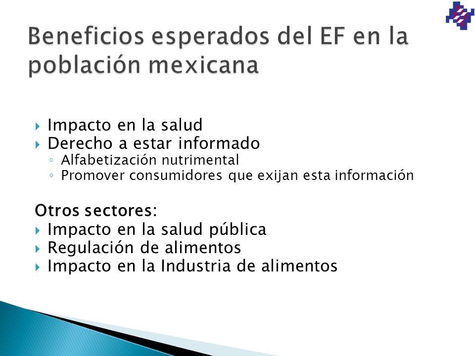 Impacto en la salud Derecho a estar informado Alfabetización nutrimental Promover consumidores que exijan esta información Otros sectores: Impacto en