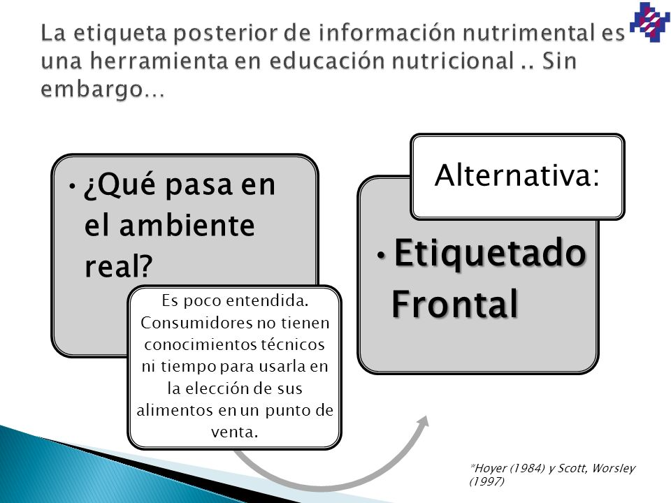 1.Evalúa el nivel de nutrimentos de productos individuales 2.