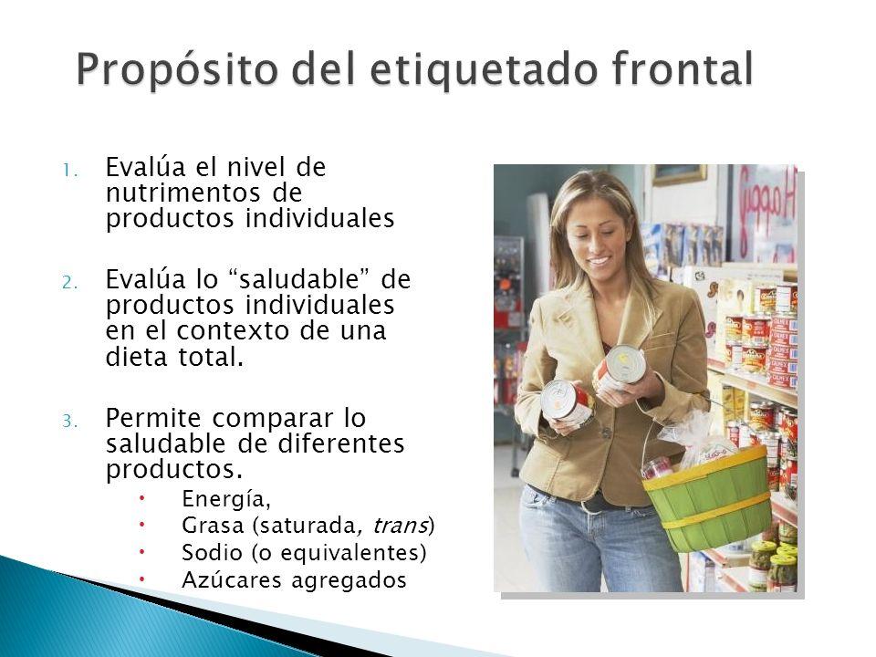 1. Evalúa el nivel de nutrimentos de productos individuales 2. Evalúa lo saludable de productos individuales en el contexto de una dieta total. 3. Per