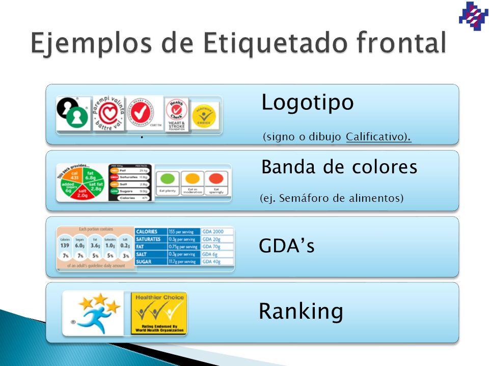 Logotipo (signo o dibujo Calificativo). Banda de colores (ej. Semáforo de alimentos) GDAs Ranking
