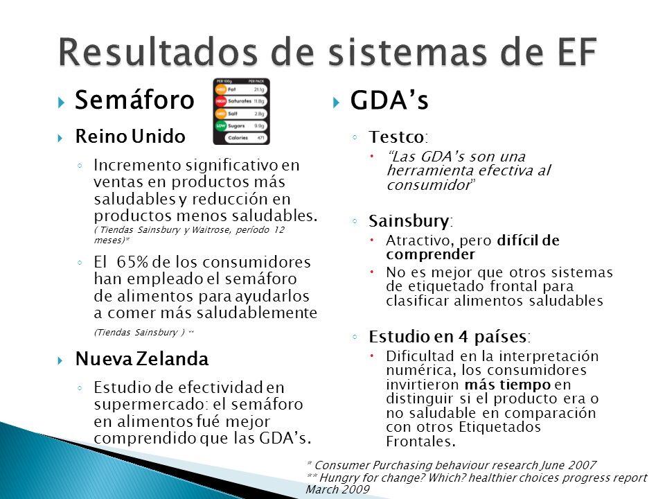 Algunos datos… Analfabetismo: >10.5% en >15 años Promedio de escolaridad (>25ª)= 8.5 años (Inegi 2008) y 7.5 años (>15 a) México: penúltimo lugar en la OCDE =390ptos Los estudiantes mexicanos de 15 años de edad carecen de una suficiente capacidad lectora que les permita recuperar, interpretar, reflexionar y valorar la información de un texto a fin de aplicarla a la resolución de las tares y problemas escolares UNESCO: México penúltimo lugar en hábitos de lectura (108 países)