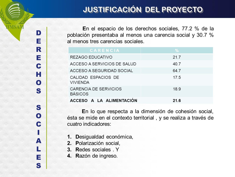 JUSTIFICACIÓN DEL PROYECTO En el espacio de los derechos sociales, 77.2 % de la población presentaba al menos una carencia social y 30.7 % al menos tr