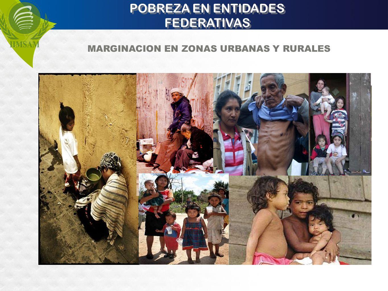 POBREZA EN ENTIDADES FEDERATIVAS MARGINACION EN ZONAS URBANAS Y RURALES