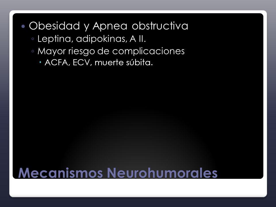 Mecanismos Neurohumorales Obesidad y Apnea obstructiva Leptina, adipokinas, A II. Mayor riesgo de complicaciones ACFA, ECV, muerte súbita.