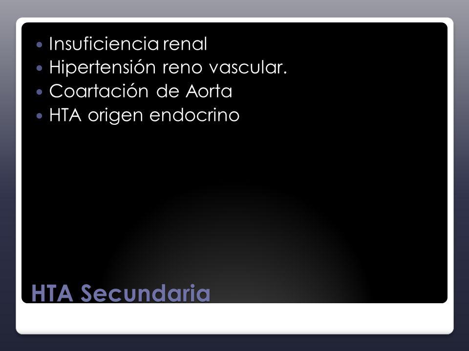 HTA Secundaria Insuficiencia renal Hipertensión reno vascular. Coartación de Aorta HTA origen endocrino