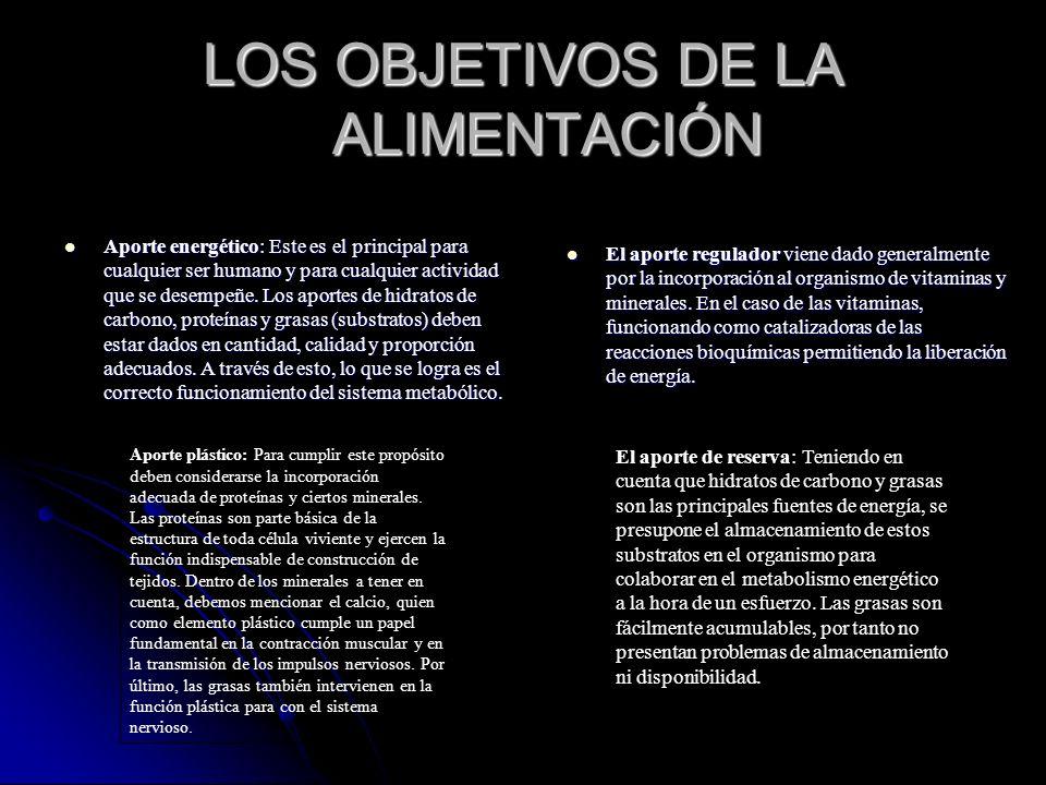 LOS OBJETIVOS DE LA ALIMENTACIÓN Aporte energético: Este es el principal para cualquier ser humano y para cualquier actividad que se desempeñe. Los ap