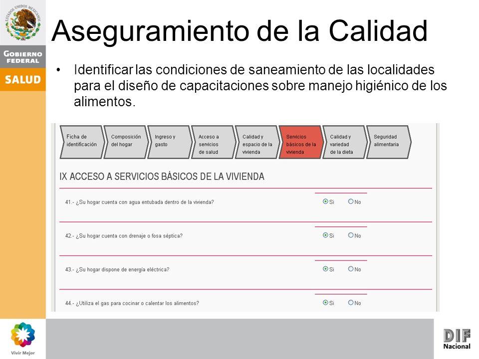 Aseguramiento de la Calidad Identificar las condiciones de saneamiento de las localidades para el diseño de capacitaciones sobre manejo higiénico de l