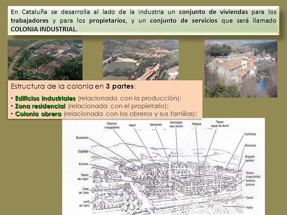 conjunto de viviendas trabajadorespropietariosconjunto de servicios COLONIA INDUSTRIAL En Cataluña se desarrolla al lado de la industria un conjunto d