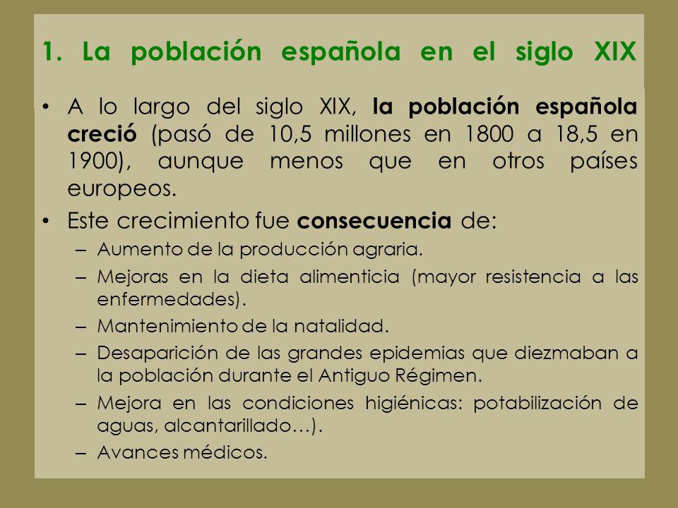 1. La población española en el siglo XIX A lo largo del siglo XIX, la población española creció (pasó de 10,5 millones en 1800 a 18,5 en 1900), aunque