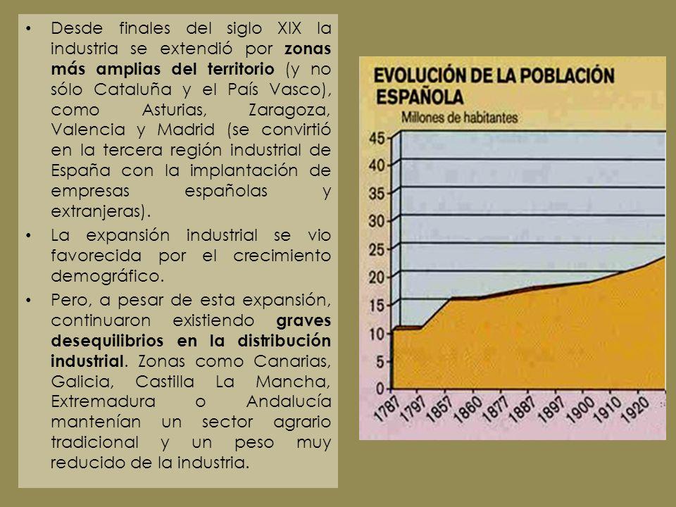Desde finales del siglo XIX la industria se extendió por zonas más amplias del territorio (y no sólo Cataluña y el País Vasco), como Asturias, Zaragoz