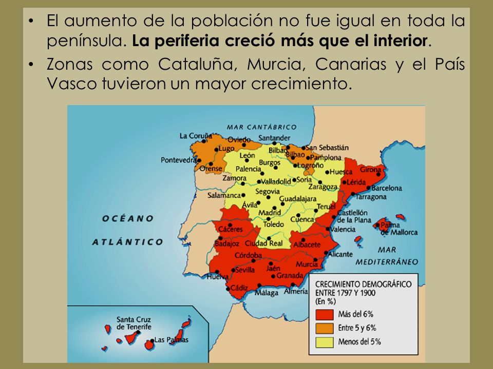 El aumento de la población no fue igual en toda la península. La periferia creció más que el interior. Zonas como Cataluña, Murcia, Canarias y el País
