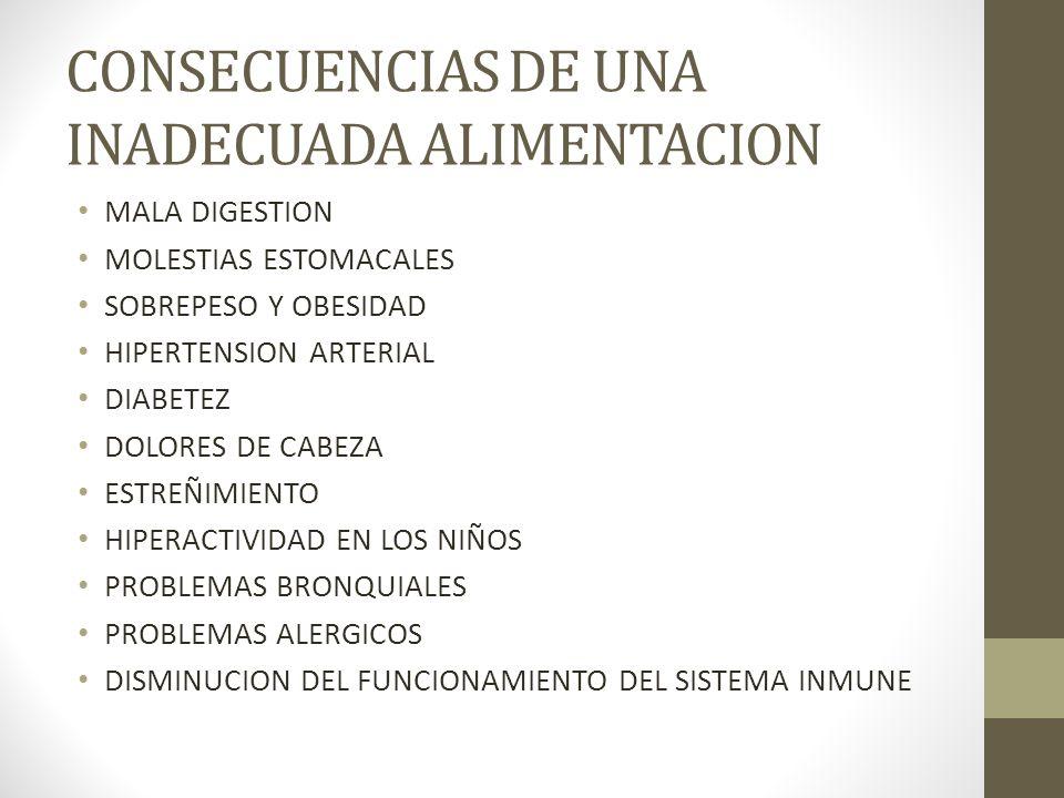 CONSECUENCIAS DE UNA INADECUADA ALIMENTACION MALA DIGESTION MOLESTIAS ESTOMACALES SOBREPESO Y OBESIDAD HIPERTENSION ARTERIAL DIABETEZ DOLORES DE CABEZA ESTREÑIMIENTO HIPERACTIVIDAD EN LOS NIÑOS PROBLEMAS BRONQUIALES PROBLEMAS ALERGICOS DISMINUCION DEL FUNCIONAMIENTO DEL SISTEMA INMUNE