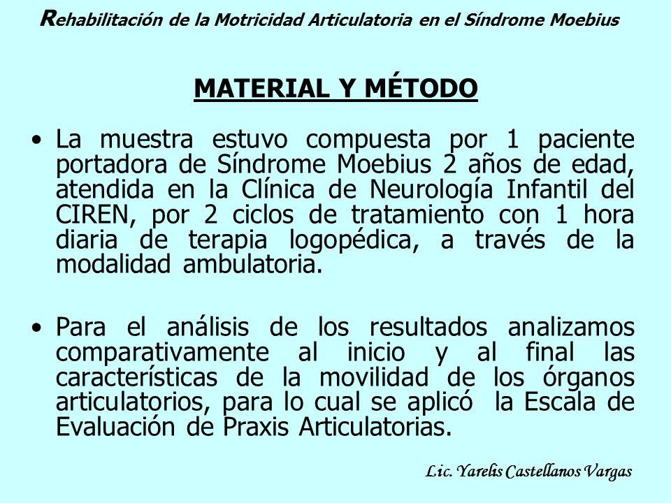 MATERIAL Y MÉTODO La muestra estuvo compuesta por 1 paciente portadora de Síndrome Moebius 2 años de edad, atendida en la Clínica de Neurología Infant