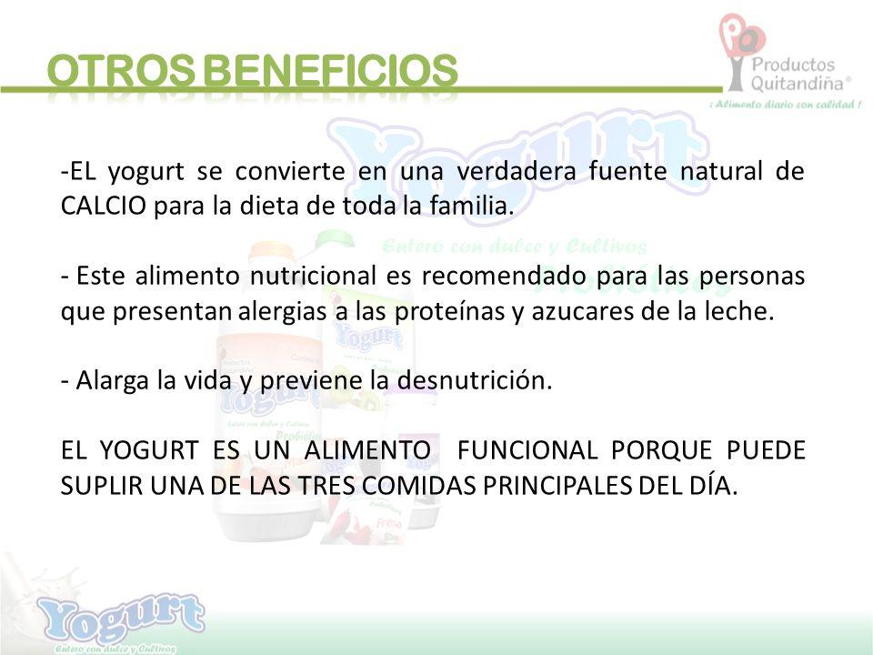 Según el reporte de análisis fisicoquímico-externo, realizado por la Universidad Nacional de Colombia – Instituto de ciencia y tecnología de alimentos se demuestra el siguiente resultado del yogurt PQ.