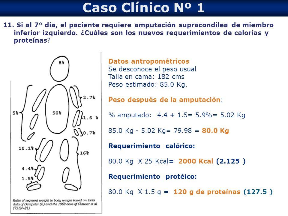 Caso Clínico Nº 1 11. Si al 7° día, el paciente requiere amputación supracondilea de miembro inferior izquierdo. ¿Cuáles son los nuevos requerimientos