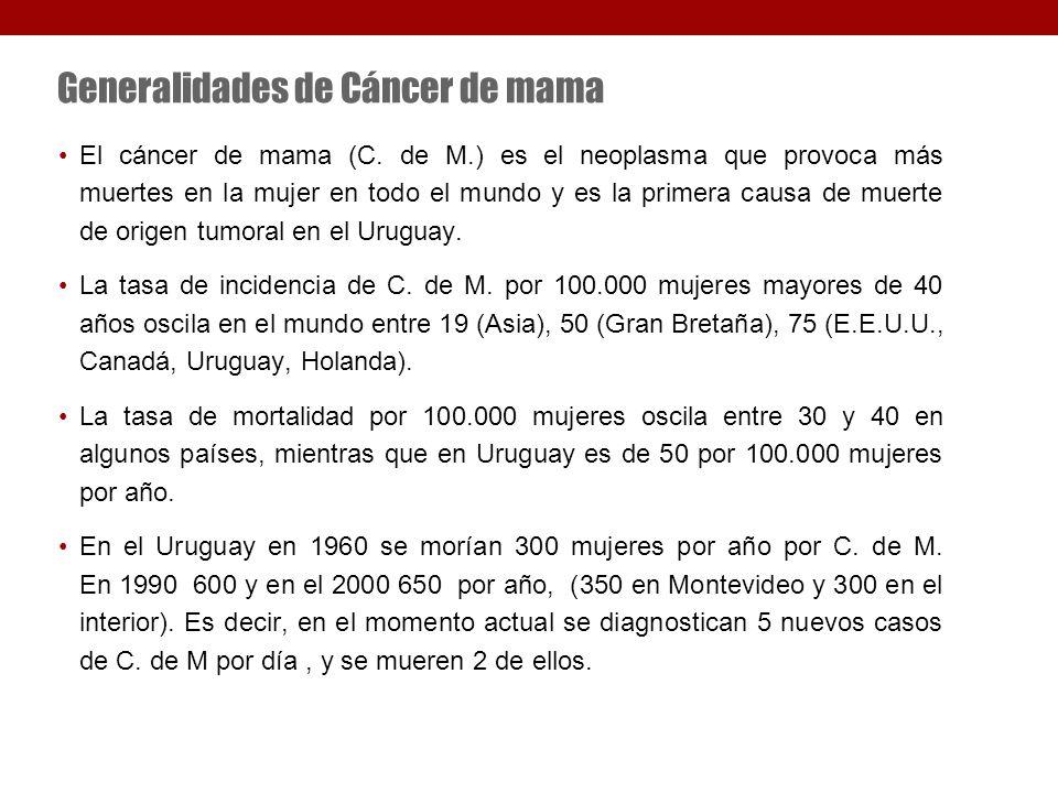 Generalidades de Cáncer de mama El cáncer de mama (C.