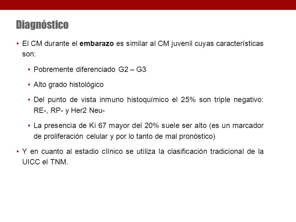 Diagnóstico El CM durante el embarazo es similar al CM juvenil cuyas características son: Pobremente diferenciado G2 – G3 Alto grado histológico Del punto de vista inmuno histoquímico el 25% son triple negativo: RE-, RP- y Her2 Neu- La presencia de Ki 67 mayor del 20% suele ser alto (es un marcador de proliferación celular y por lo tanto de mal pronóstico) Y en cuanto al estadio clínico se utiliza la clasificación tradicional de la UICC el TNM.