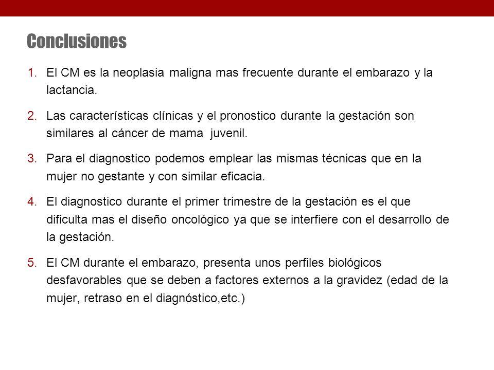 Conclusiones 1.El CM es la neoplasia maligna mas frecuente durante el embarazo y la lactancia.