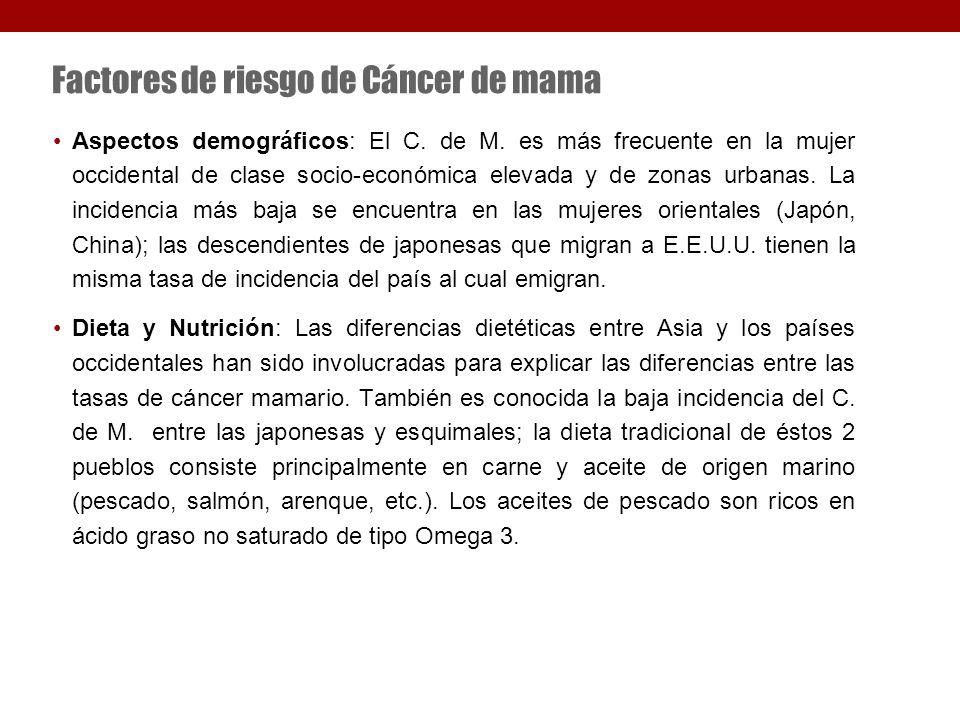 Factores de riesgo de Cáncer de mama Aspectos demográficos: El C.