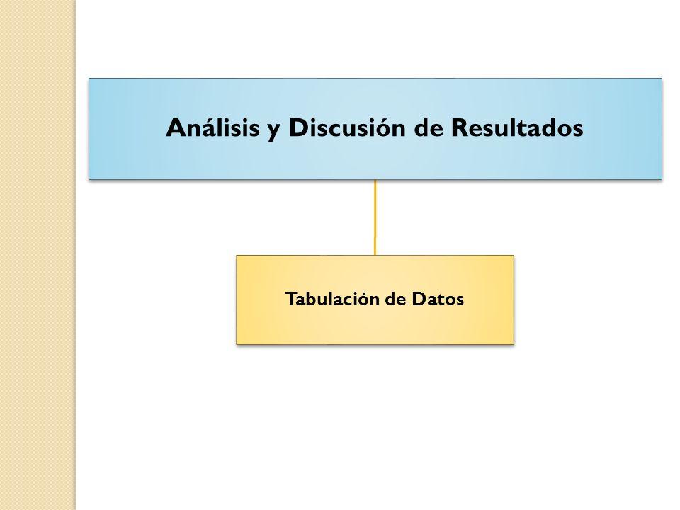 Análisis y Discusión de Resultados Tabulación de Datos