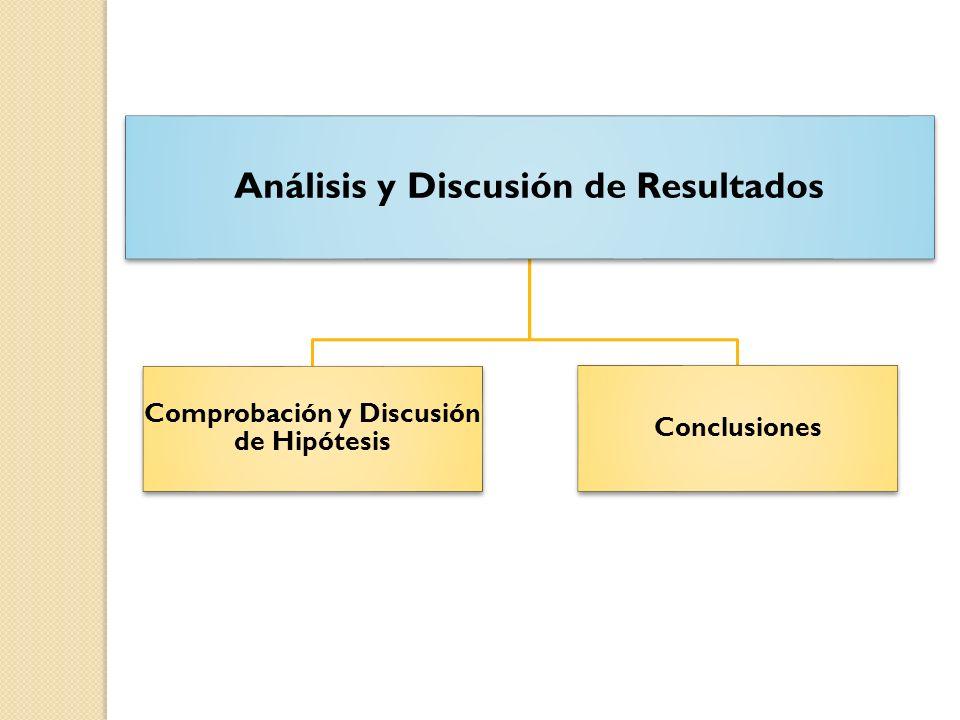 Análisis y Discusión de Resultados Comprobación y Discusión de Hipótesis Conclusiones