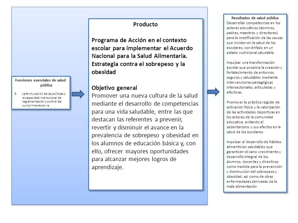 Producto Programa de Acción en el contexto escolar para implementar el Acuerdo Nacional para la Salud Alimentaria. Estrategia contra el sobrepeso y la