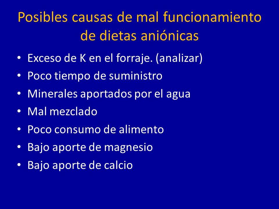 Posibles causas de mal funcionamiento de dietas aniónicas Exceso de K en el forraje.