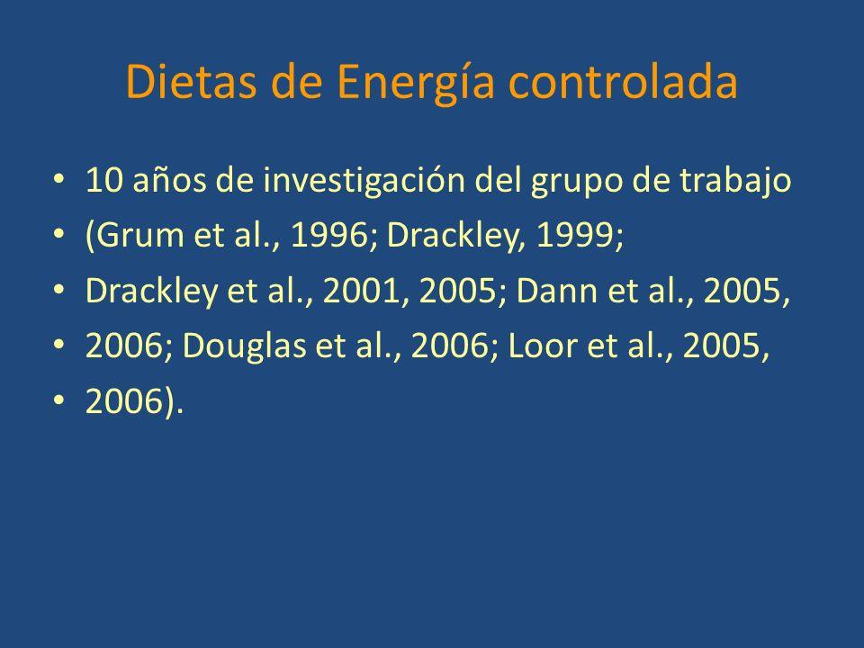 Dietas de Energía controlada 10 años de investigación del grupo de trabajo (Grum et al., 1996; Drackley, 1999; Drackley et al., 2001, 2005; Dann et al., 2005, 2006; Douglas et al., 2006; Loor et al., 2005, 2006).