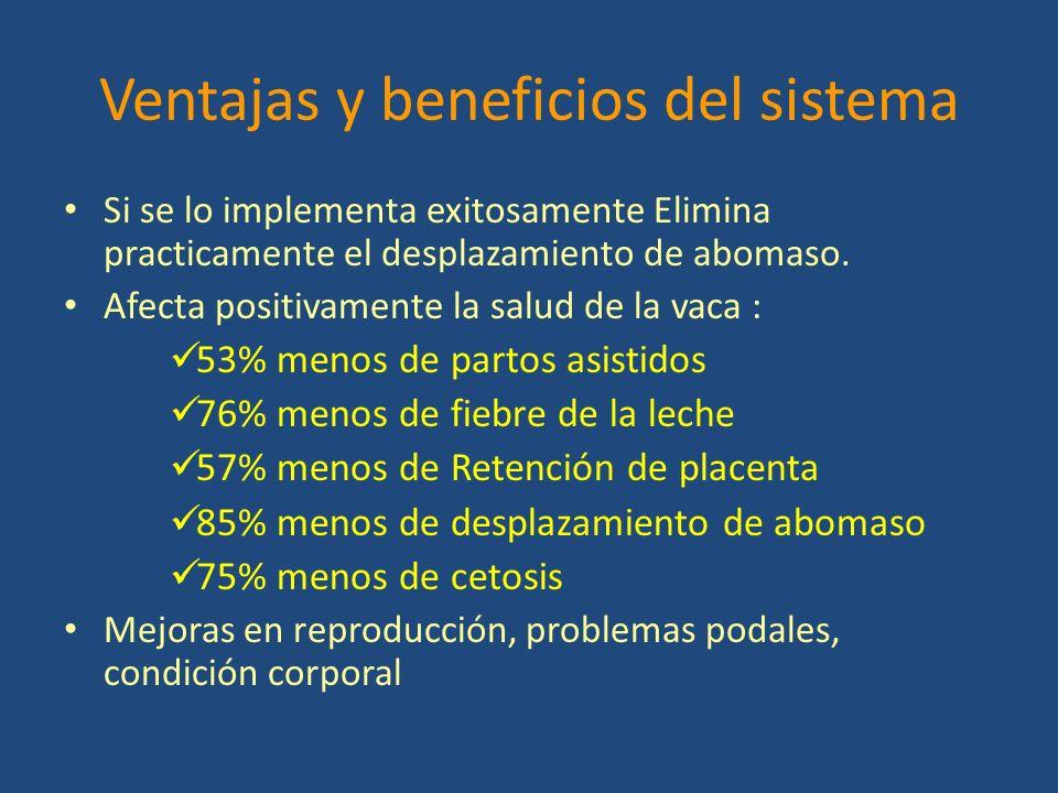 Ventajas y beneficios del sistema Si se lo implementa exitosamente Elimina practicamente el desplazamiento de abomaso.
