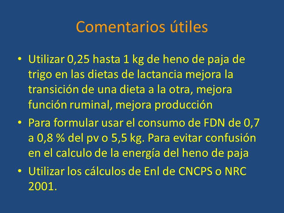 Comentarios útiles Utilizar 0,25 hasta 1 kg de heno de paja de trigo en las dietas de lactancia mejora la transición de una dieta a la otra, mejora función ruminal, mejora producción Para formular usar el consumo de FDN de 0,7 a 0,8 % del pv o 5,5 kg.