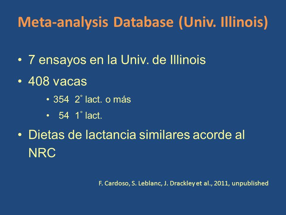 7 ensayos en la Univ.de Illinois 408 vacas 354 2 ° lact.