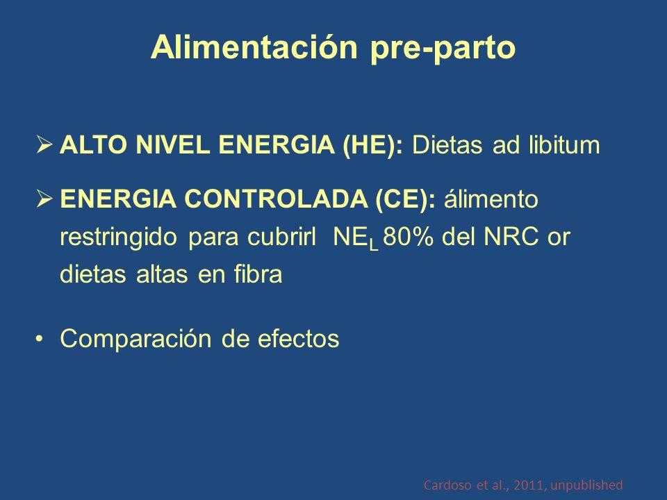 ALTO NIVEL ENERGIA (HE): Dietas ad libitum ENERGIA CONTROLADA (CE): álimento restringido para cubrirl NE L 80% del NRC or dietas altas en fibra Comparación de efectos Alimentación pre-parto Cardoso et al., 2011, unpublished