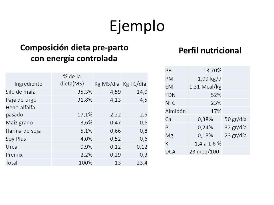 Ejemplo Composición dieta pre-parto con energía controlada Ingrediente % de la dieta(MS)Kg MS/díaKg TC/día Silo de maíz35,3%4,5914,0 Paja de trigo31,8%4,134,5 Heno alfalfa pasado17,1%2,222,5 Maiz grano3,6%0,470,6 Harina de soja5,1%0,660,8 Soy Plus4,0%0,520,6 Urea0,9%0,12 Premix2,2%0,290,3 Total100%1323,4 Perfil nutricional PB13,70% PM1,09 kg/d ENl1,31 Mcal/kg FDN52% NFC23% Almidón17% Ca0,38%50 gr/día P0,24%32 gr/día Mg0,18%23 gr/día K1,4 a 1.6 % DCA23 meq/100