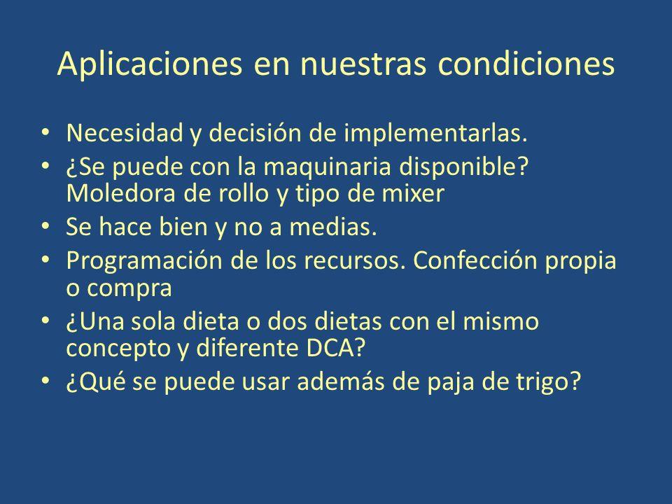 Aplicaciones en nuestras condiciones Necesidad y decisión de implementarlas.