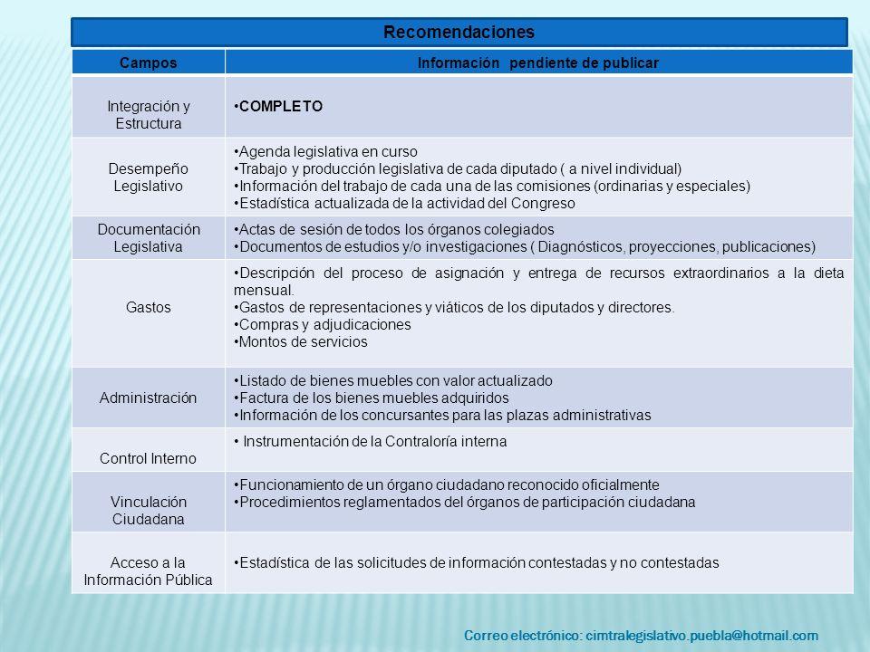 Correo electrónico: cimtralegislativo.puebla@hotmail.com CamposInformación pendiente de publicar Integración y Estructura COMPLETO Desempeño Legislati