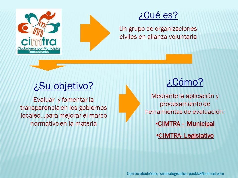 Correo electrónico: cimtralegislativo.puebla@hotmail.com ¿Qué es? Un grupo de organizaciones civiles en alianza voluntaria ¿Cómo? Mediante la aplicaci