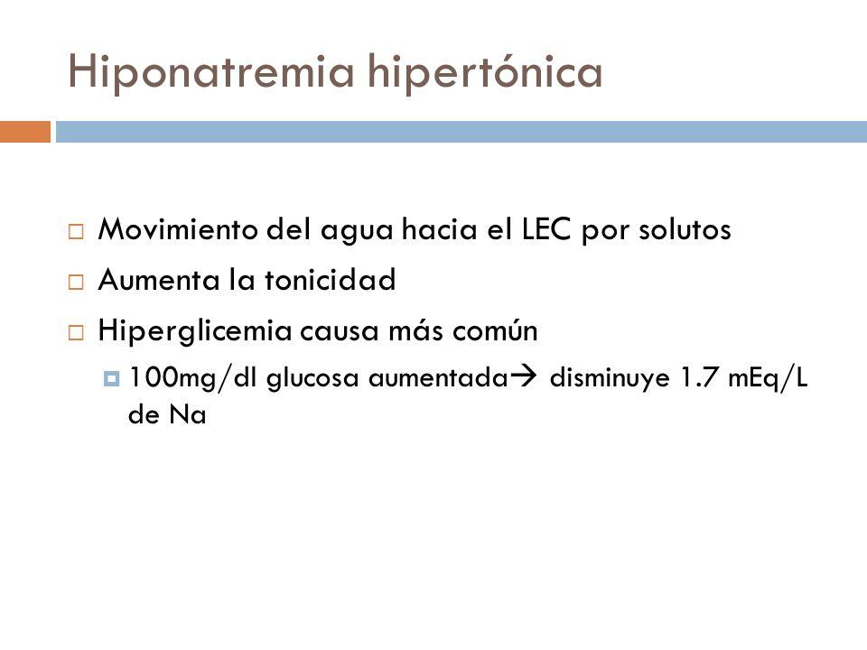 Hiponatremia hipertónica Movimiento del agua hacia el LEC por solutos Aumenta la tonicidad Hiperglicemia causa más común 100mg/dl glucosa aumentada di