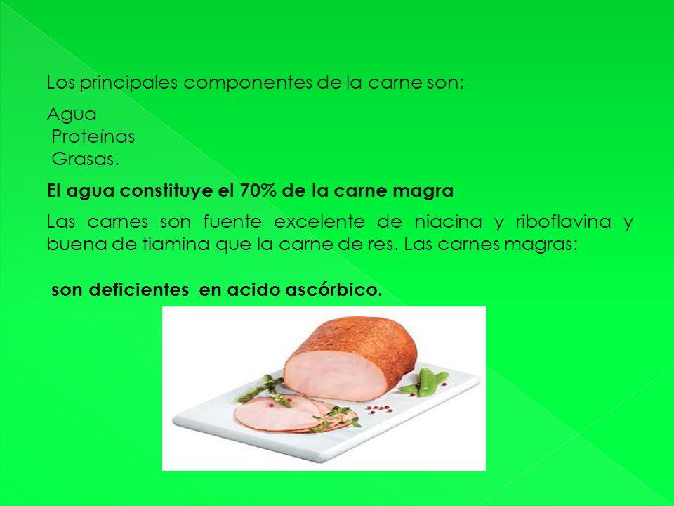Los principales componentes de la carne son: Agua Proteínas Grasas.