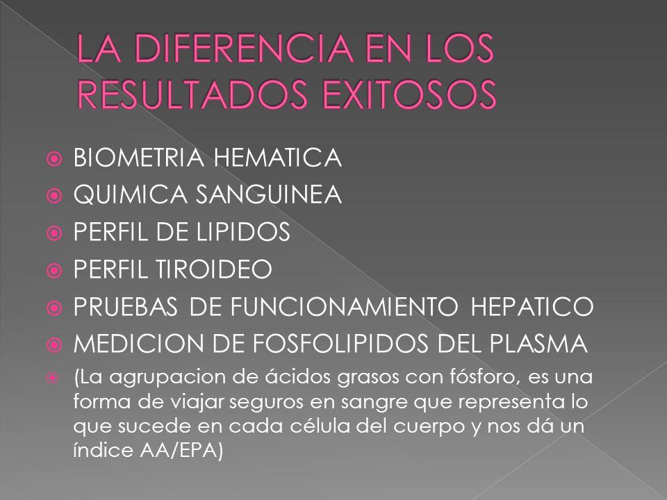 BIOMETRIA HEMATICA QUIMICA SANGUINEA PERFIL DE LIPIDOS PERFIL TIROIDEO PRUEBAS DE FUNCIONAMIENTO HEPATICO MEDICION DE FOSFOLIPIDOS DEL PLASMA (La agru