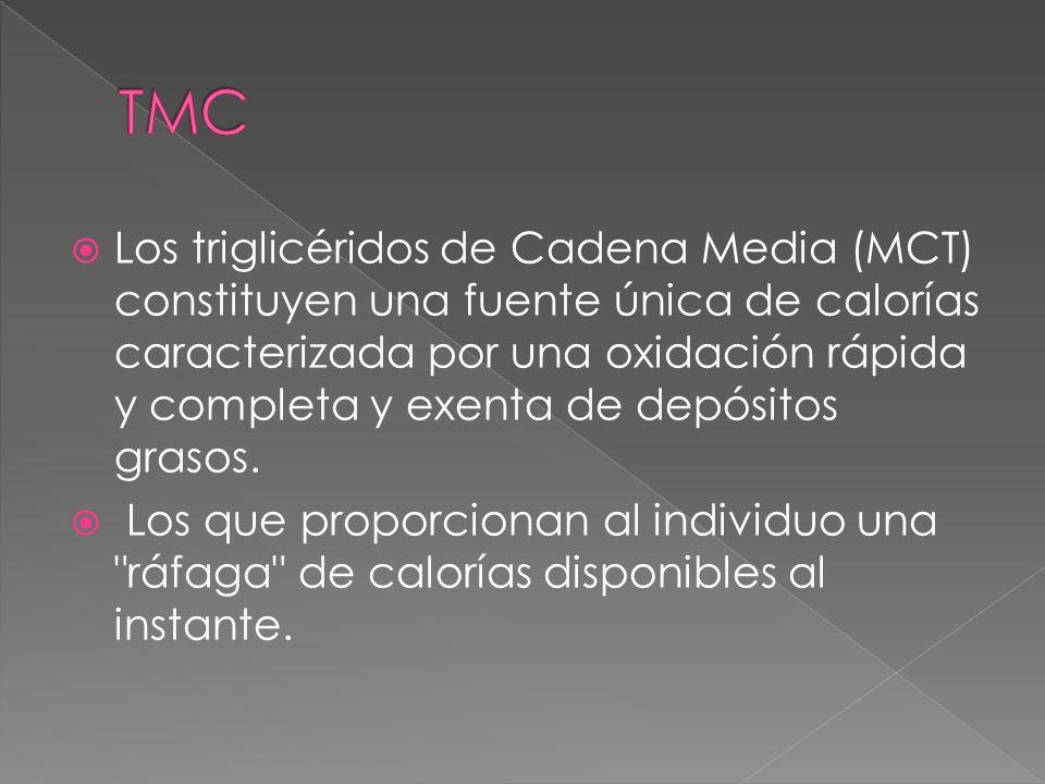 Los triglicéridos de Cadena Media (MCT) constituyen una fuente única de calorías caracterizada por una oxidación rápida y completa y exenta de depósit