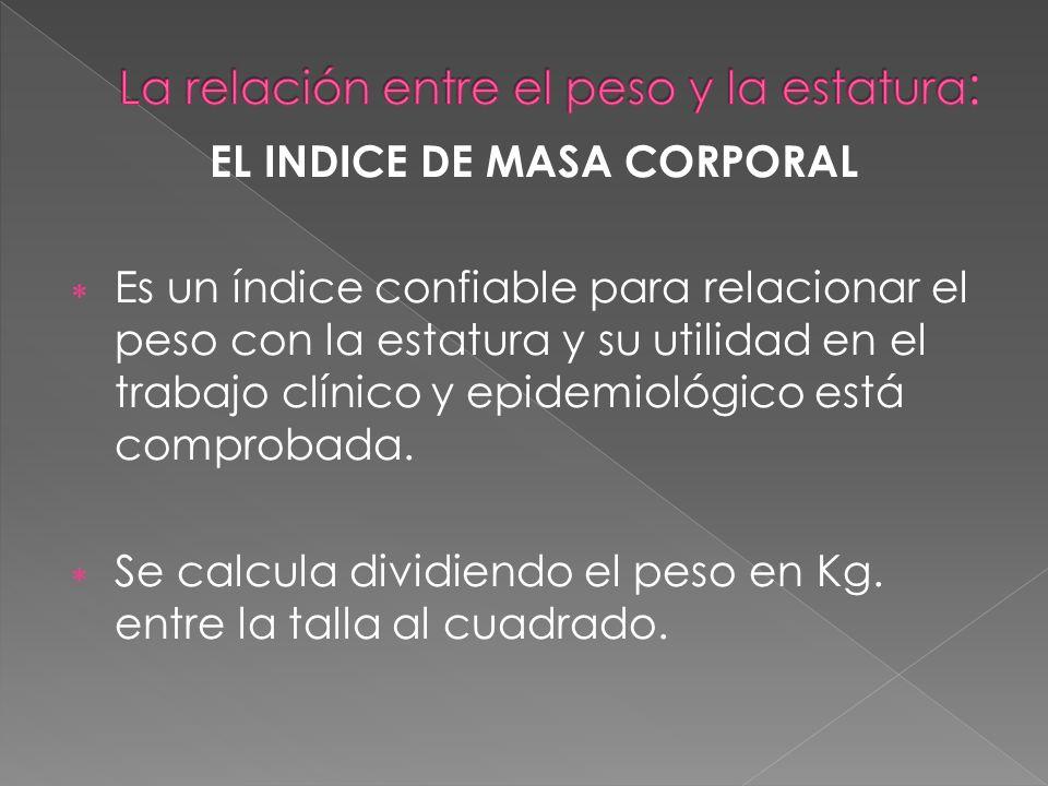 EL INDICE DE MASA CORPORAL Es un índice confiable para relacionar el peso con la estatura y su utilidad en el trabajo clínico y epidemiológico está co