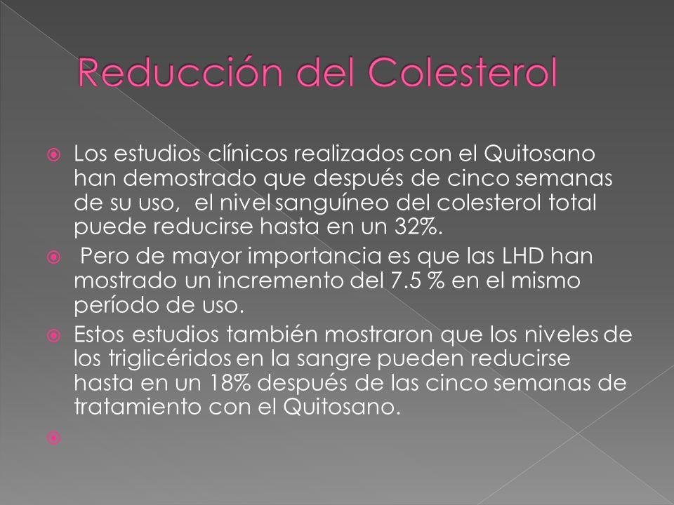 Los estudios clínicos realizados con el Quitosano han demostrado que después de cinco semanas de su uso, el nivel sanguíneo del colesterol total puede