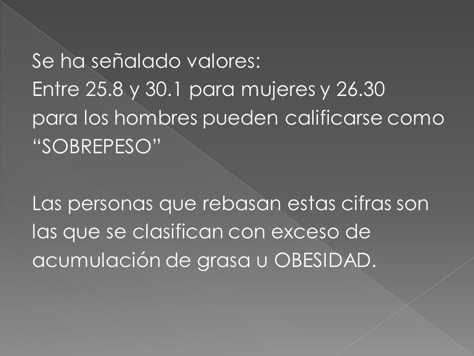 TRIGLICERIDOS DE CADENA MEDIA ACETIL L-CARNITINA L-CARNITINA ACIDO ALFA LIPOICO TEOBROMA CACAO TE VERDE NARANJA AGRIA COENZIMA Q 10 EXIPIENTE SALVADO DE ARROZ