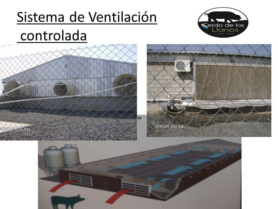 Sistema de Ventilación controlada