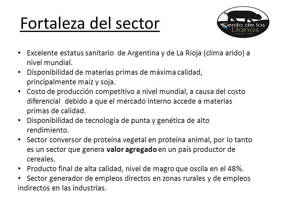 Debilidades del Sector Falta de cultura gastronómica que incorpore la carne de cerdo a la dieta de los argentinos.