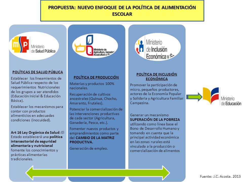 PROPUESTA: NUEVO ENFOQUE DE LA POLÍTICA DE ALIMENTACIÓN ESCOLAR Fuente: J.C.